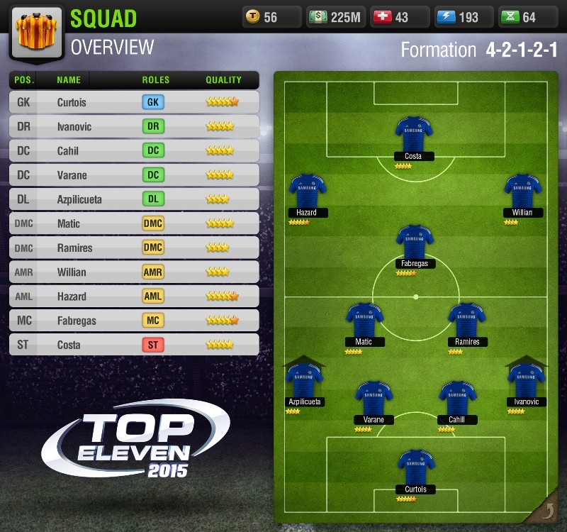 Chelsea-Formation
