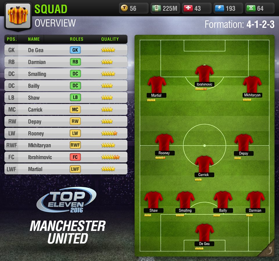 manchester-united-formation-topeleven
